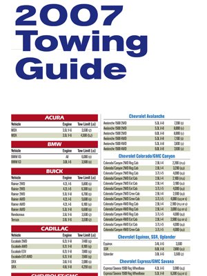 trailer towing guides always rv mesa arizona rh alwaysrv com GMC Trucks 5500 Series Dump Truck GMC 353